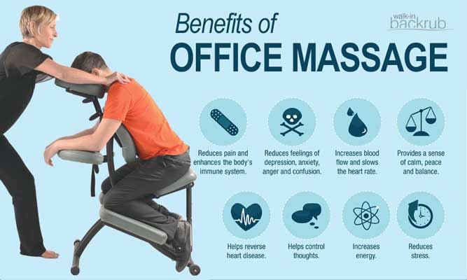 benefits-of-office-massage